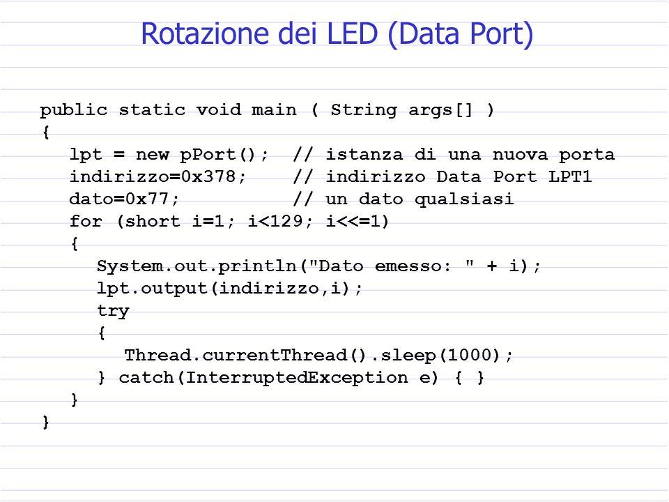 boolean fine = false; while (fine == false) { for (short i=0; i<=7; i++) { System.out.println( Dato emesso: + i); lpt.output(indirizzo,i); try { Thread.currentThread().sleep(1000); } catch(InterruptedException e) { } dato = lpt.input((short)(indirizzo+1)); if ((dato & 0x40) == 0) // tasto bit S6 premuto { fine = true; break; } lpt.output(indirizzo,(short)0); } Rotazione dei LED fino alla pressione di un tasto