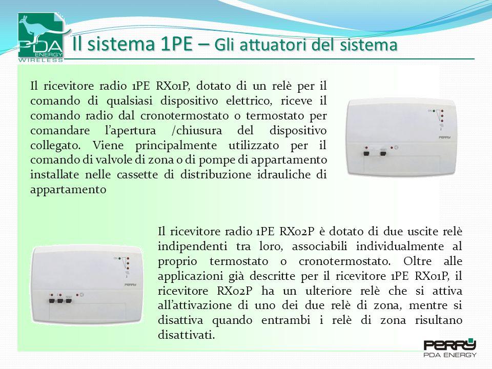 Il sistema 1PE – Gli attuatori del sistema Il ricevitore radio 1PE RX01P, dotato di un relè per il comando di qualsiasi dispositivo elettrico, riceve il comando radio dal cronotermostato o termostato per comandare lapertura /chiusura del dispositivo collegato.