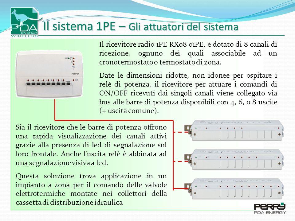 Il sistema 1PE – Gli attuatori del sistema Il ricevitore radio 1PE RX08 01PE, è dotato di 8 canali di ricezione, ognuno dei quali associabile ad un cronotermostato o termostato di zona.
