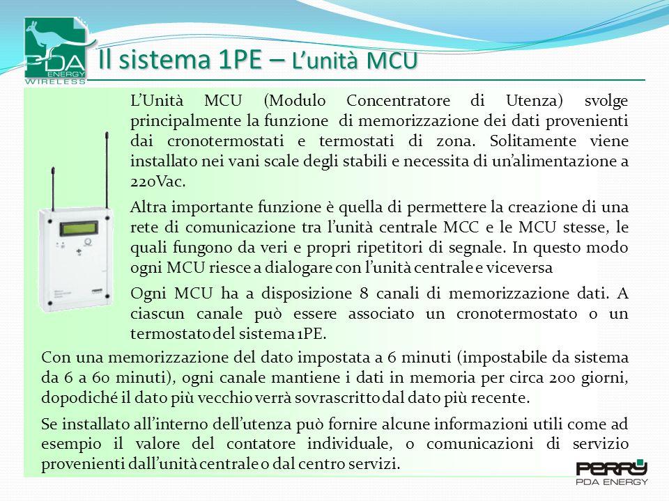 Il sistema 1PE – Lunità MCU LUnità MCU (Modulo Concentratore di Utenza) svolge principalmente la funzione di memorizzazione dei dati provenienti dai cronotermostati e termostati di zona.