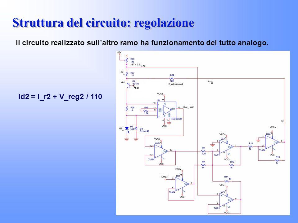 Il circuito realizzato sullaltro ramo ha funzionamento del tutto analogo. Id2 = I_r2 + V_reg2 / 110