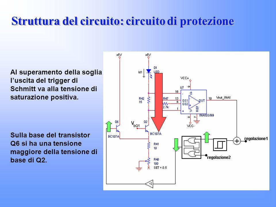 Al superamento della soglia luscita del trigger di Schmitt va alla tensione di saturazione positiva. Sulla base del transistor Q6 si ha una tensione m