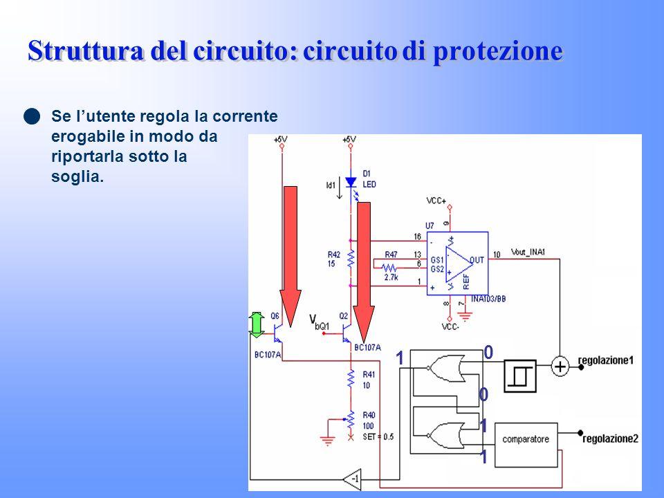 1 1 1 0 0 Se lutente regola la corrente erogabile in modo da riportarla sotto la soglia.