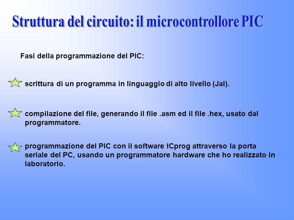 Fasi della programmazione del PIC: scrittura di un programma in linguaggio di alto livello (Jal). compilazione del file, generando il file.asm ed il f