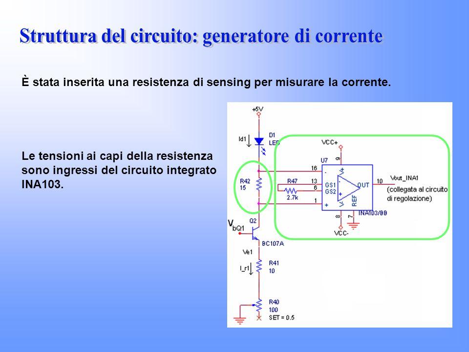 È stata inserita una resistenza di sensing per misurare la corrente. Le tensioni ai capi della resistenza sono ingressi del circuito integrato INA103.