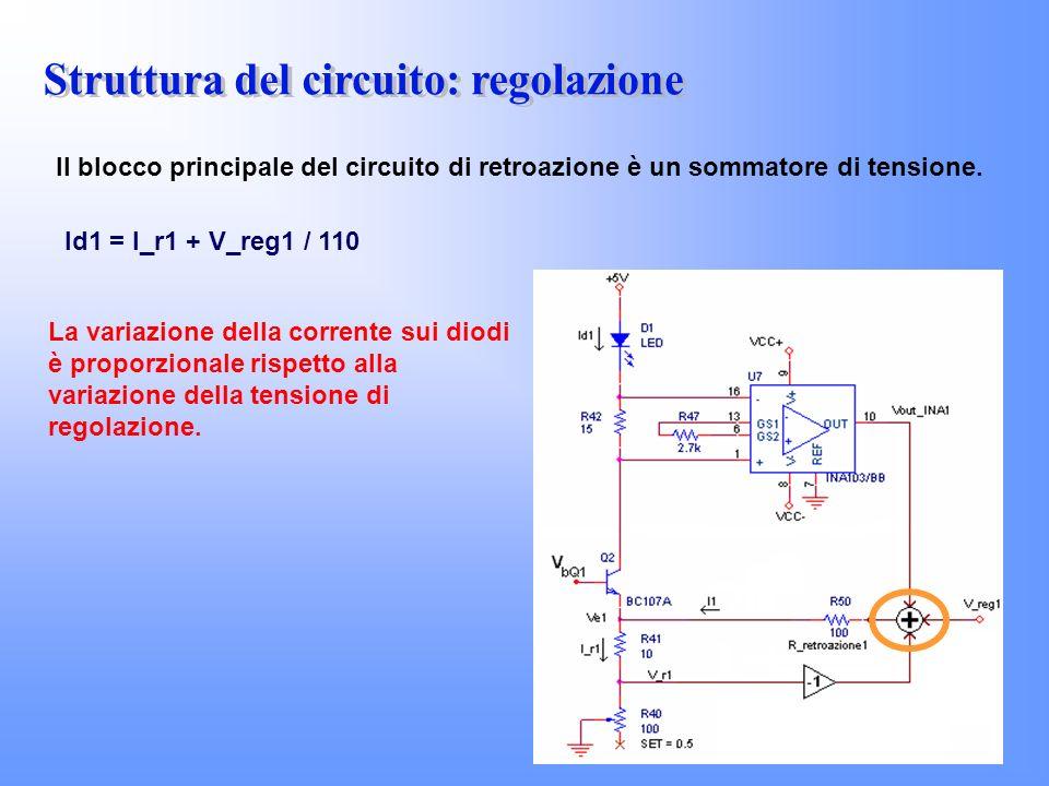 Il blocco principale del circuito di retroazione è un sommatore di tensione. Id1 = I_r1 + V_reg1 / 110 La variazione della corrente sui diodi è propor
