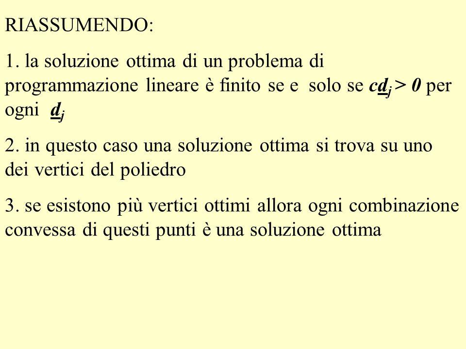 RIASSUMENDO: 1. la soluzione ottima di un problema di programmazione lineare è finito se e solo se cd j > 0 per ogni d j 2. in questo caso una soluzio