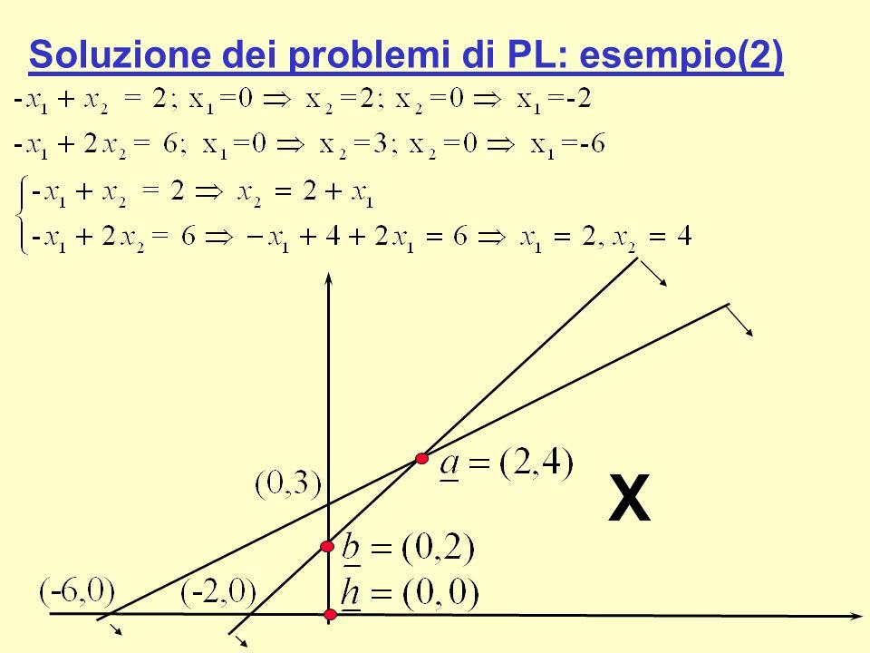 X Soluzione dei problemi di PL: esempio(2)