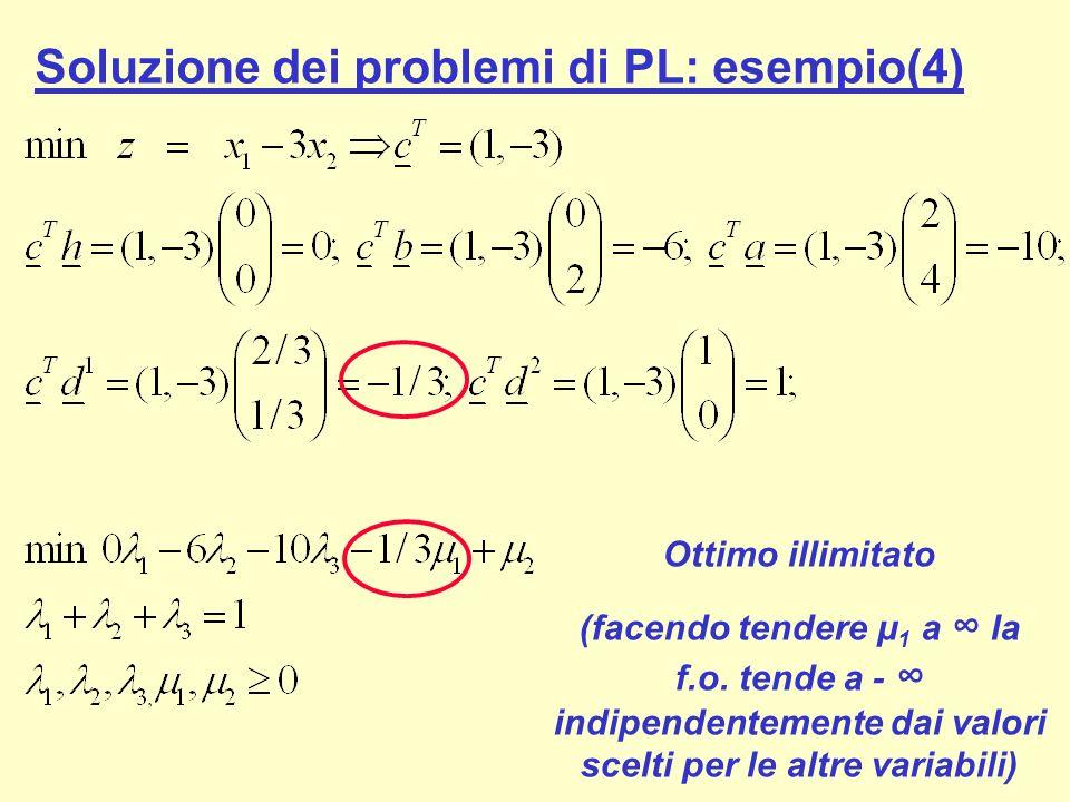 Soluzione dei problemi di PL: esempio(4) Ottimo illimitato (facendo tendere μ 1 a la f.o. tende a - indipendentemente dai valori scelti per le altre v