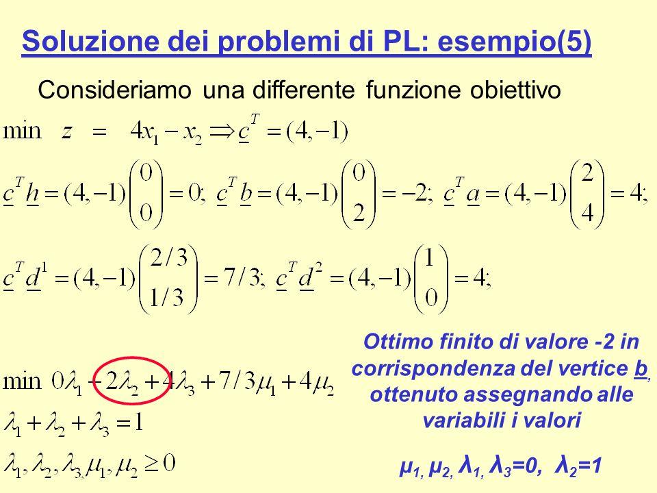 Soluzione dei problemi di PL: esempio(5) Ottimo finito di valore -2 in corrispondenza del vertice b, ottenuto assegnando alle variabili i valori μ 1,