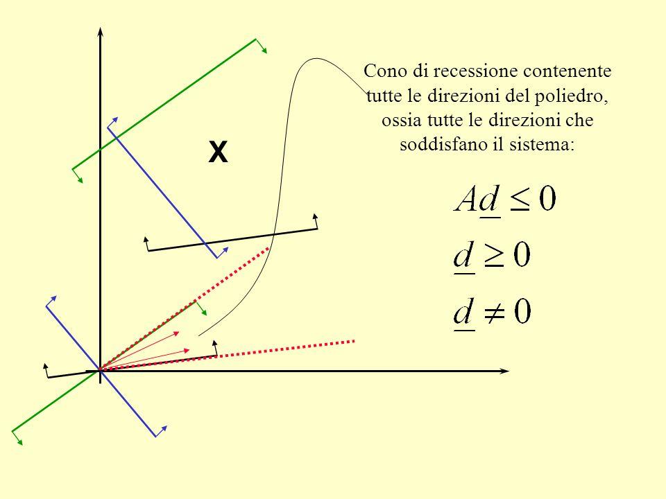 X Cono di recessione contenente tutte le direzioni del poliedro, ossia tutte le direzioni che soddisfano il sistema: