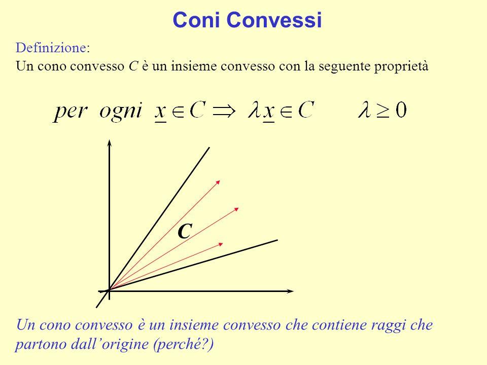Coni Convessi Un cono convesso è un insieme convesso che contiene raggi che partono dallorigine (perché?) Definizione: Un cono convesso C è un insieme