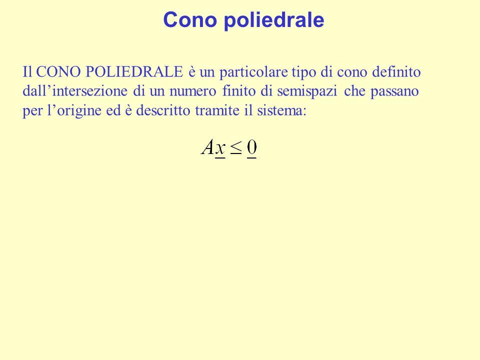 Cono poliedrale Il CONO POLIEDRALE è un particolare tipo di cono definito dallintersezione di un numero finito di semispazi che passano per lorigine e