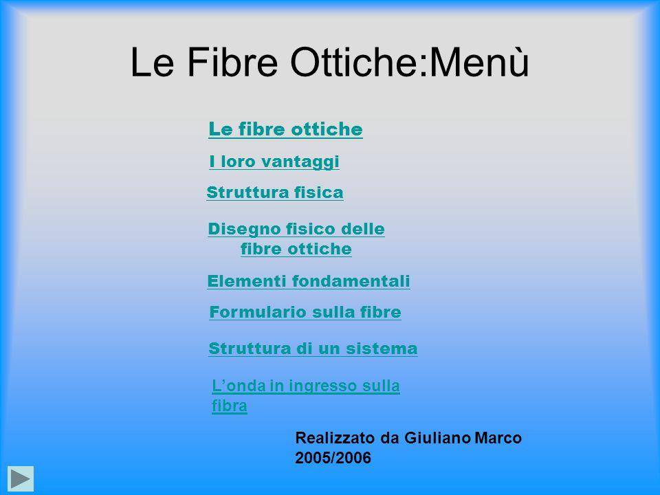 Le Fibre Ottiche:Menù Le fibre ottiche I loro vantaggi Struttura fisica Disegno fisico delle fibre ottiche Elementi fondamentali Formulario sulla fibr