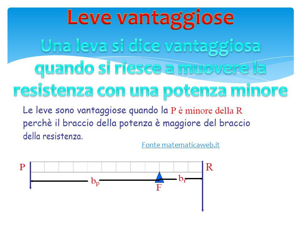 Fonte matematicaweb.it