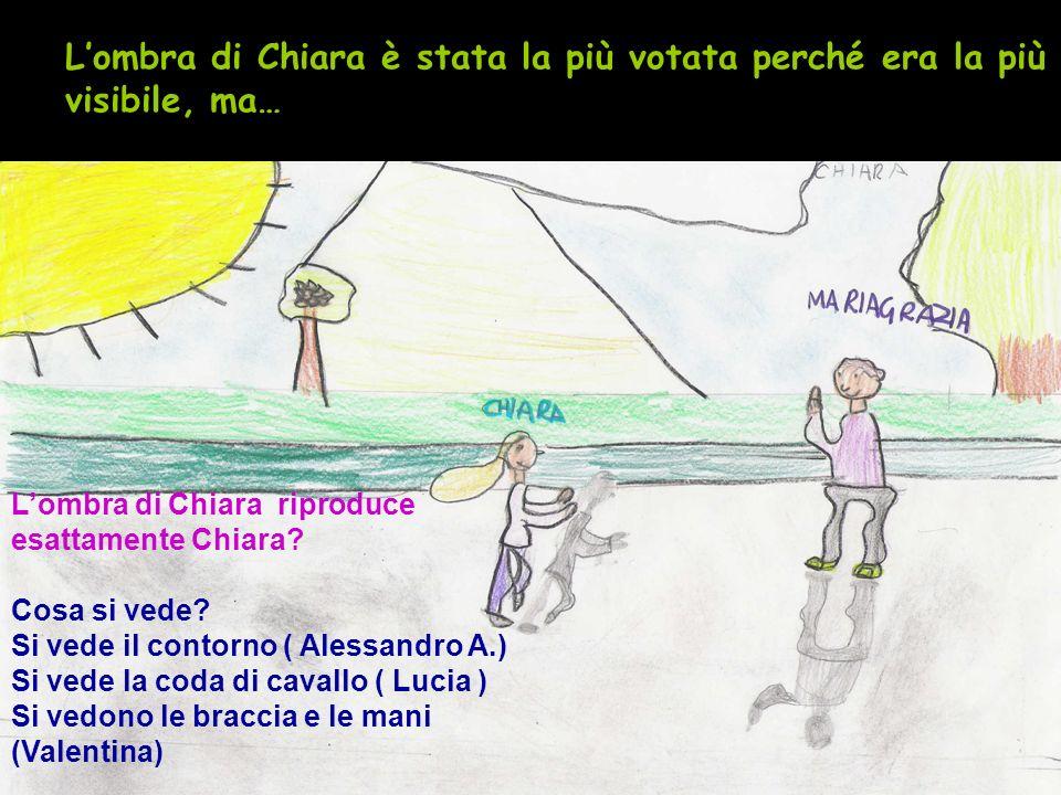 Lombra di Chiara è stata la più votata perché era la più visibile, ma… Lombra di Chiara riproduce esattamente Chiara? Cosa si vede? Si vede il contorn
