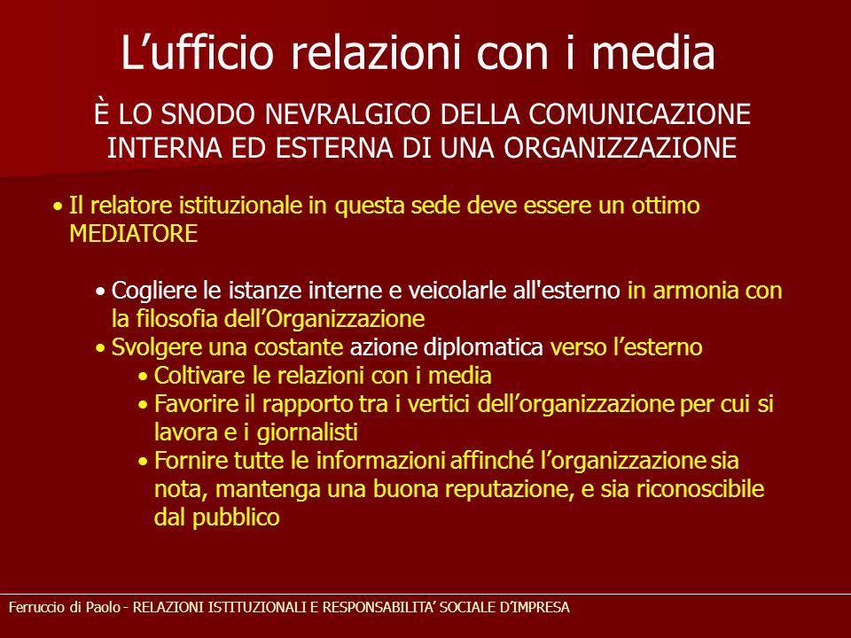 È LO SNODO NEVRALGICO DELLA COMUNICAZIONE INTERNA ED ESTERNA DI UNA ORGANIZZAZIONE Lufficio relazioni con i media Il relatore istituzionale in questa