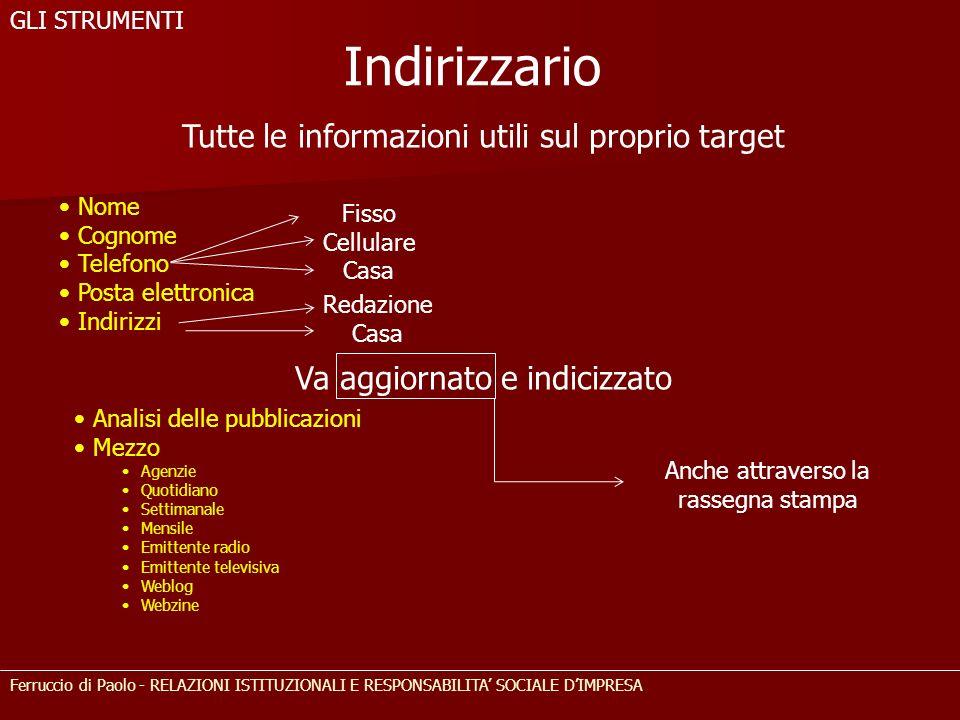 Tutte le informazioni utili sul proprio target Indirizzario Nome Cognome Telefono Posta elettronica Indirizzi Fisso Cellulare Casa Redazione Casa Va a