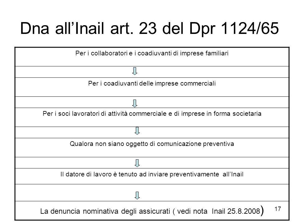 17 Dna allInail art. 23 del Dpr 1124/65 Per i collaboratori e i coadiuvanti di imprese familiari Per i coadiuvanti delle imprese commerciali Per i soc