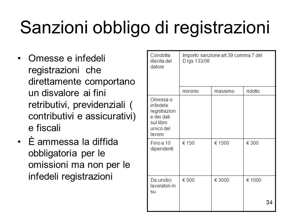 34 Sanzioni obbligo di registrazioni Omesse e infedeli registrazioni che direttamente comportano un disvalore ai fini retributivi, previdenziali ( con