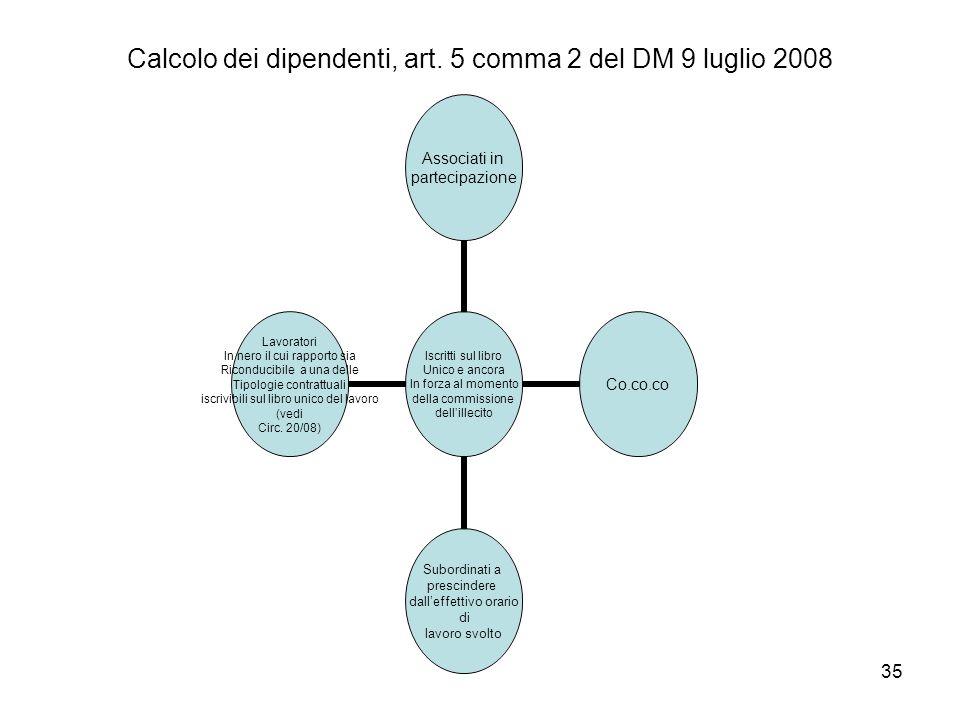 35 Calcolo dei dipendenti, art. 5 comma 2 del DM 9 luglio 2008 Iscritti sul libro Unico e ancora In forza al momento della commissione dellillecito As