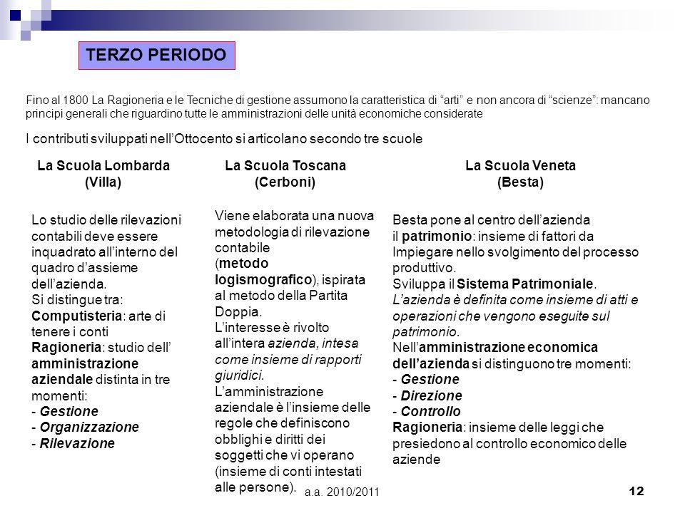 a.a. 2010/201112 TERZO PERIODO I contributi sviluppati nellOttocento si articolano secondo tre scuole La Scuola Lombarda (Villa) La Scuola Toscana (Ce
