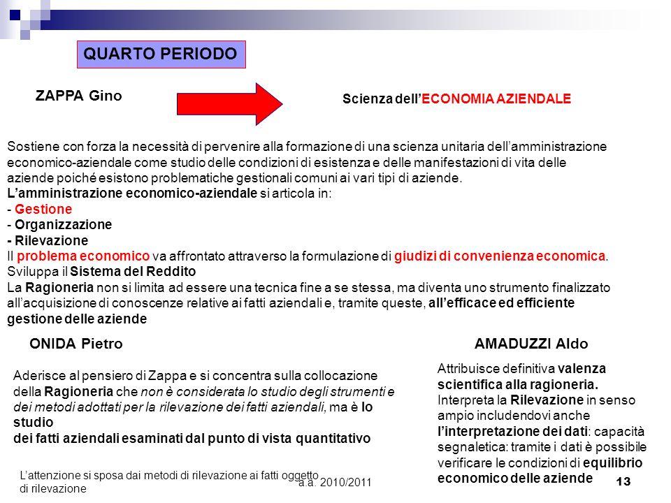 a.a. 2010/201113 QUARTO PERIODO ZAPPA Gino ONIDA PietroAMADUZZI Aldo Sostiene con forza la necessità di pervenire alla formazione di una scienza unita