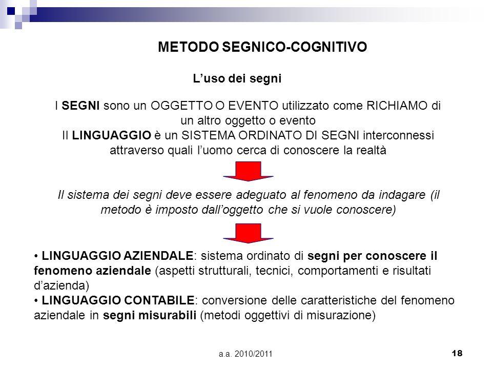 a.a. 2010/201118 METODO SEGNICO-COGNITIVO Luso dei segni I SEGNI sono un OGGETTO O EVENTO utilizzato come RICHIAMO di un altro oggetto o evento Il LIN
