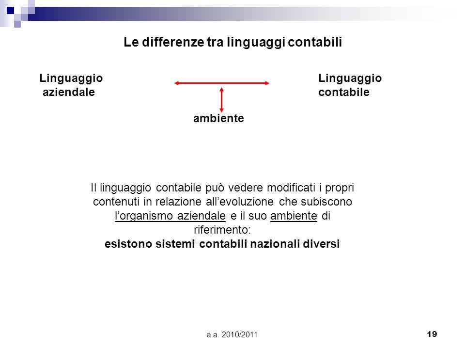 a.a. 2010/201119 Le differenze tra linguaggi contabili Il linguaggio contabile può vedere modificati i propri contenuti in relazione allevoluzione che