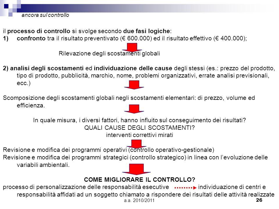 a.a. 2010/201126 il processo di controllo si svolge secondo due fasi logiche: 1)confronto tra il risultato preventivato ( 600.000) ed il risultato eff