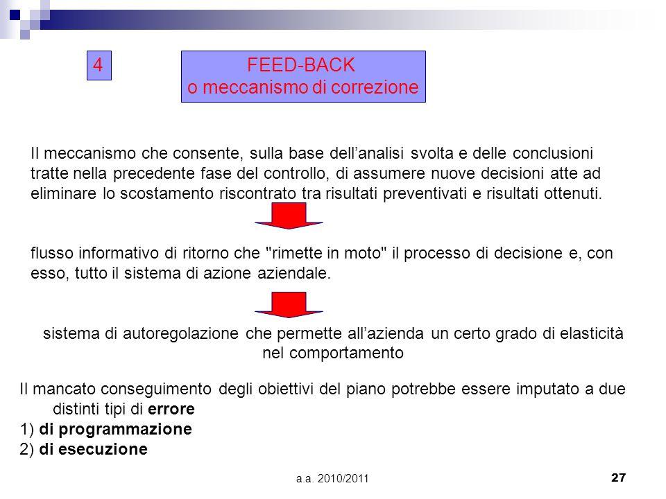 a.a. 2010/201127 FEED-BACK o meccanismo di correzione 4 Il meccanismo che consente, sulla base dellanalisi svolta e delle conclusioni tratte nella pre