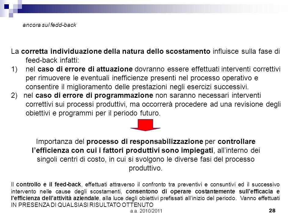 a.a. 2010/201128 La corretta individuazione della natura dello scostamento influisce sulla fase di feed-back infatti: 1)nel caso di errore di attuazio