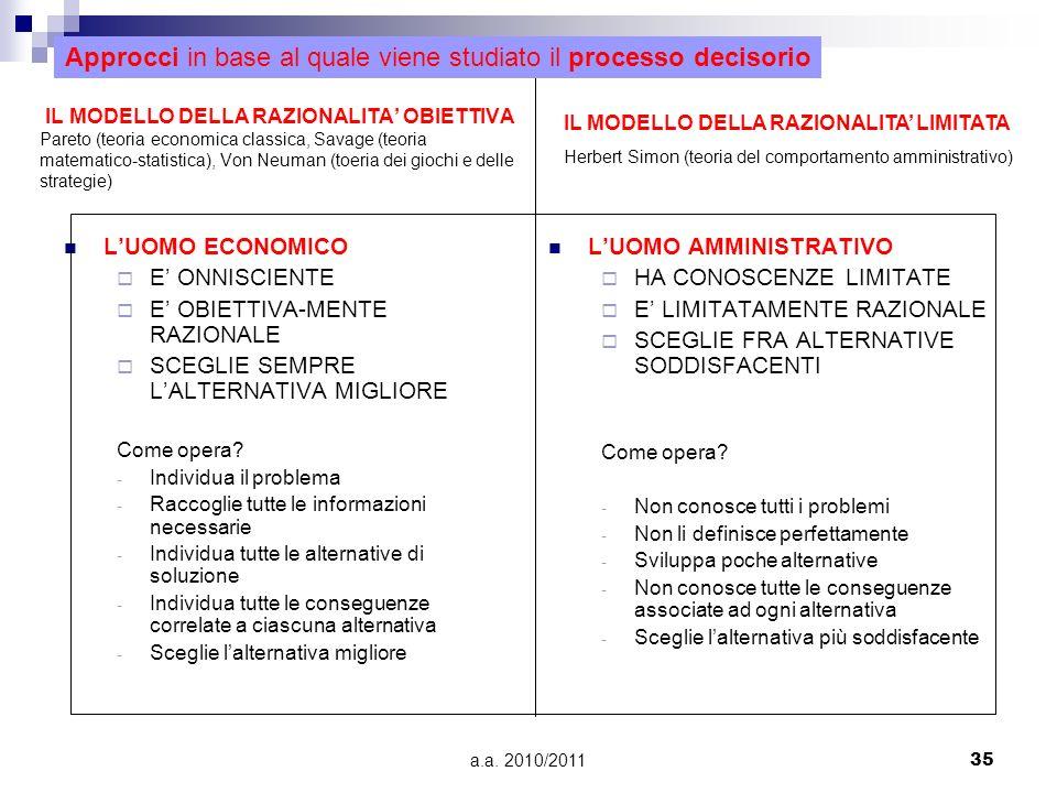 a.a. 2010/201135 IL MODELLO DELLA RAZIONALITA OBIETTIVA Pareto (teoria economica classica, Savage (teoria matematico-statistica), Von Neuman (toeria d