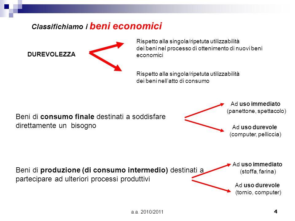 a.a. 2010/20114 DUREVOLEZZA Rispetto alla singola/ripetuta utilizzabilità dei beni nellatto di consumo Beni di produzione (di consumo intermedio) dest
