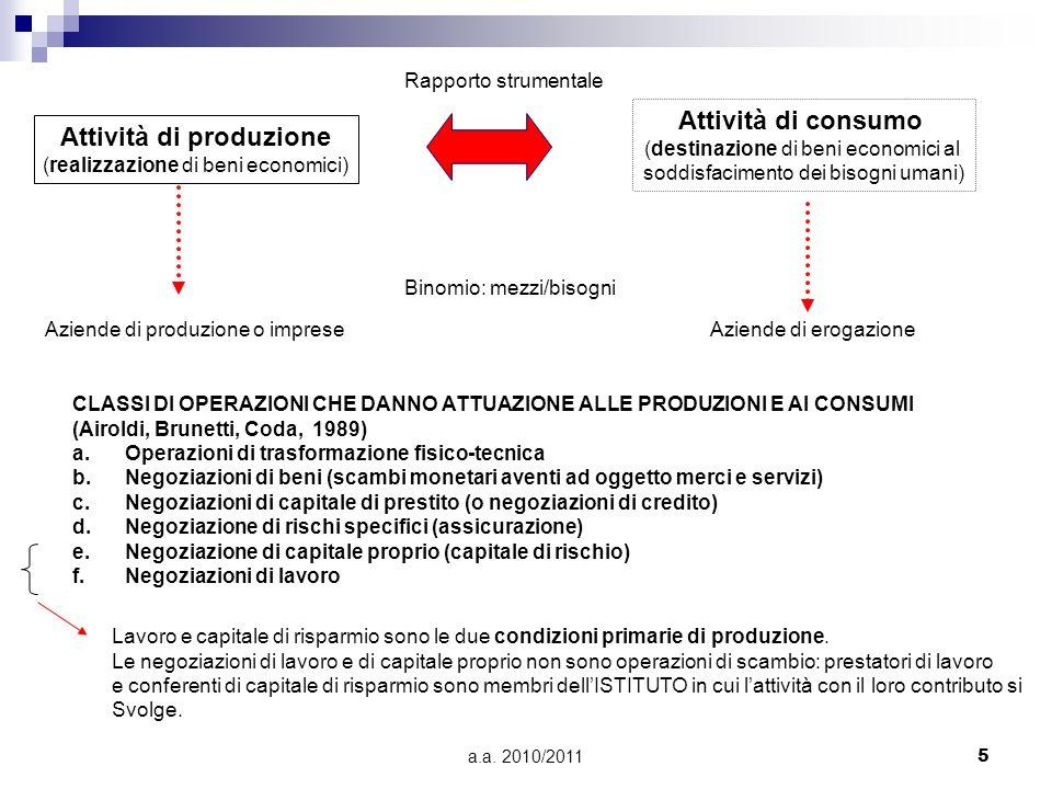a.a. 2010/20115 Attività di produzione (realizzazione di beni economici) Attività di consumo (destinazione di beni economici al soddisfacimento dei bi