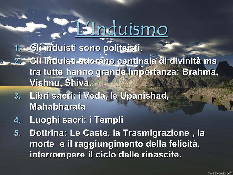 INDICE DEGLI ARGOMENTI Islamismo Cristianesimo Dialogo tra le religioni Induismo Buddismo Ebraismo