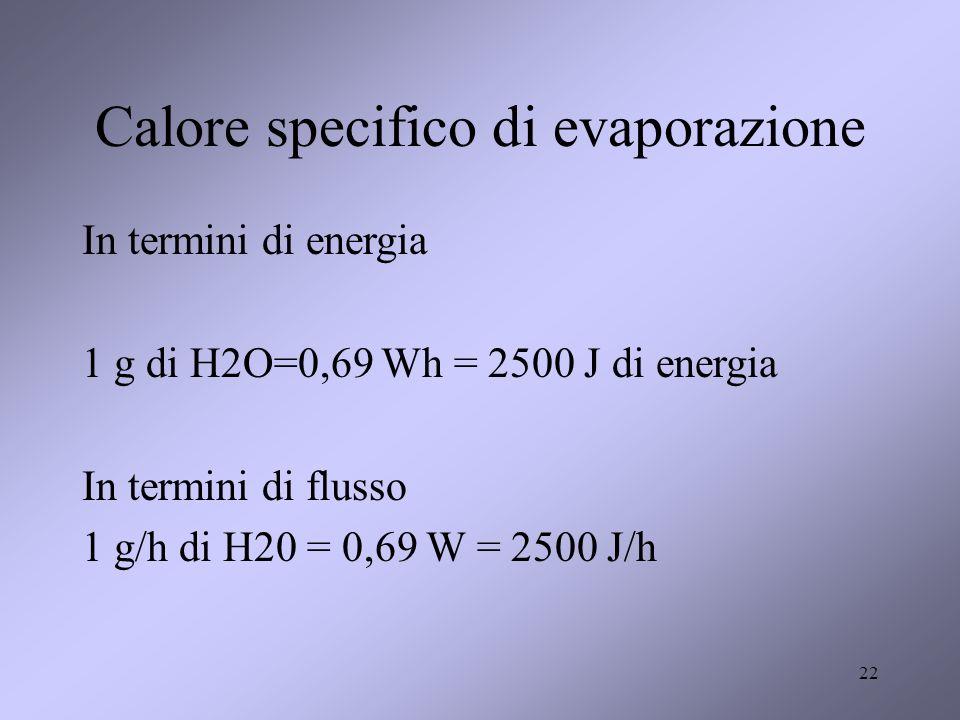 22 Calore specifico di evaporazione In termini di energia 1 g di H2O=0,69 Wh = 2500 J di energia In termini di flusso 1 g/h di H20 = 0,69 W = 2500 J/h