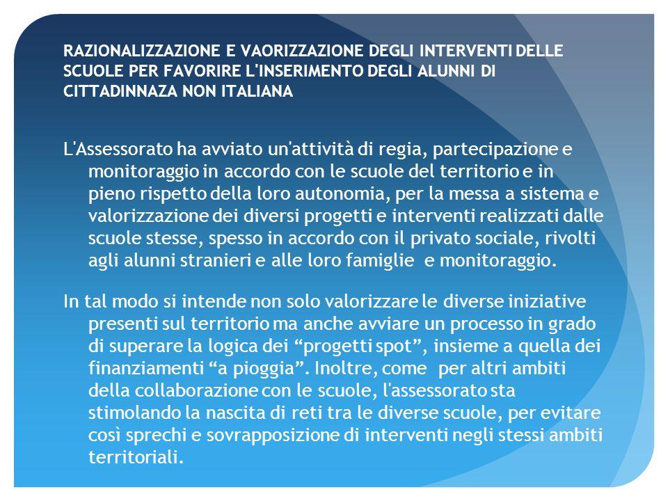 RAZIONALIZZAZIONE E VAORIZZAZIONE DEGLI INTERVENTI DELLE SCUOLE PER FAVORIRE L INSERIMENTO DEGLI ALUNNI DI CITTADINNAZA NON ITALIANA L Assessorato ha avviato un attività di regia, partecipazione e monitoraggio in accordo con le scuole del territorio e in pieno rispetto della loro autonomia, per la messa a sistema e valorizzazione dei diversi progetti e interventi realizzati dalle scuole stesse, spesso in accordo con il privato sociale, rivolti agli alunni stranieri e alle loro famiglie e monitoraggio.