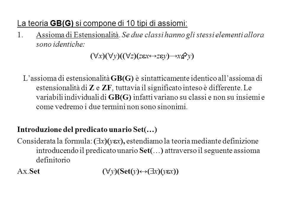 La teoria GB(G) si compone di 10 tipi di assiomi: 1.Assioma di Estensionalità. Se due classi hanno gli stessi elementi allora sono identiche: ( x)( y)