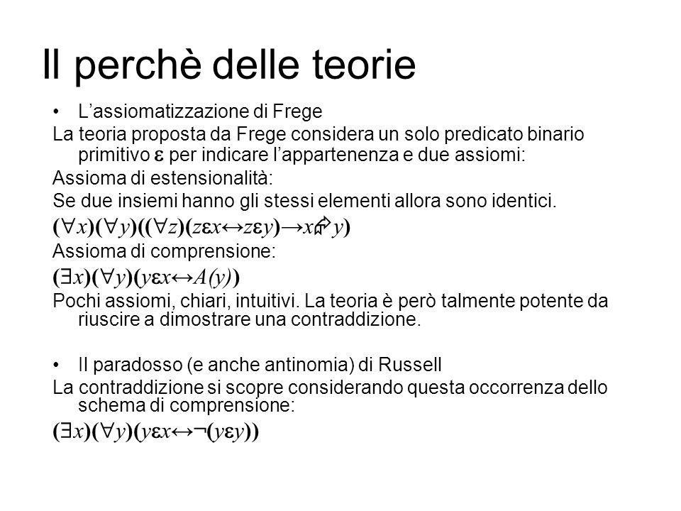 3.Assioma della Coppia.