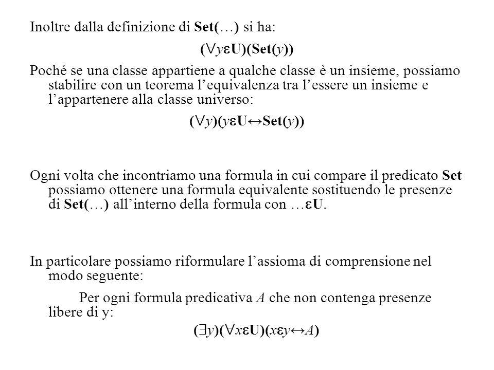 Inoltre dalla definizione di Set(…) si ha: ( y U)(Set(y)) Poché se una classe appartiene a qualche classe è un insieme, possiamo stabilire con un teor