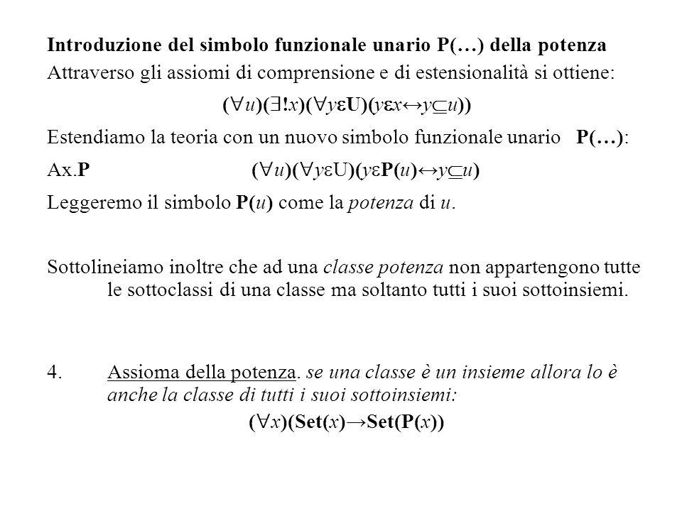 Introduzione del simbolo funzionale unario P(…) della potenza Attraverso gli assiomi di comprensione e di estensionalità si ottiene: ( u)( !x)( y U)(y