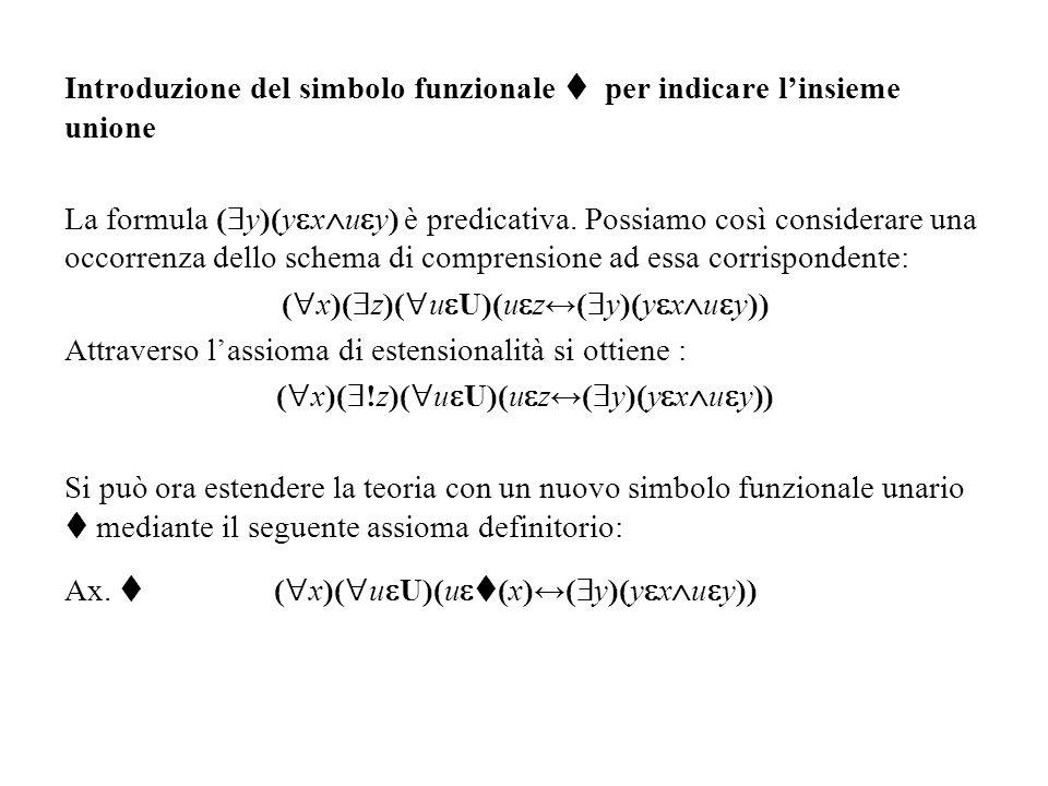 Introduzione del simbolo funzionale per indicare linsieme unione La formula ( y)(y x u y) è predicativa. Possiamo così considerare una occorrenza dell