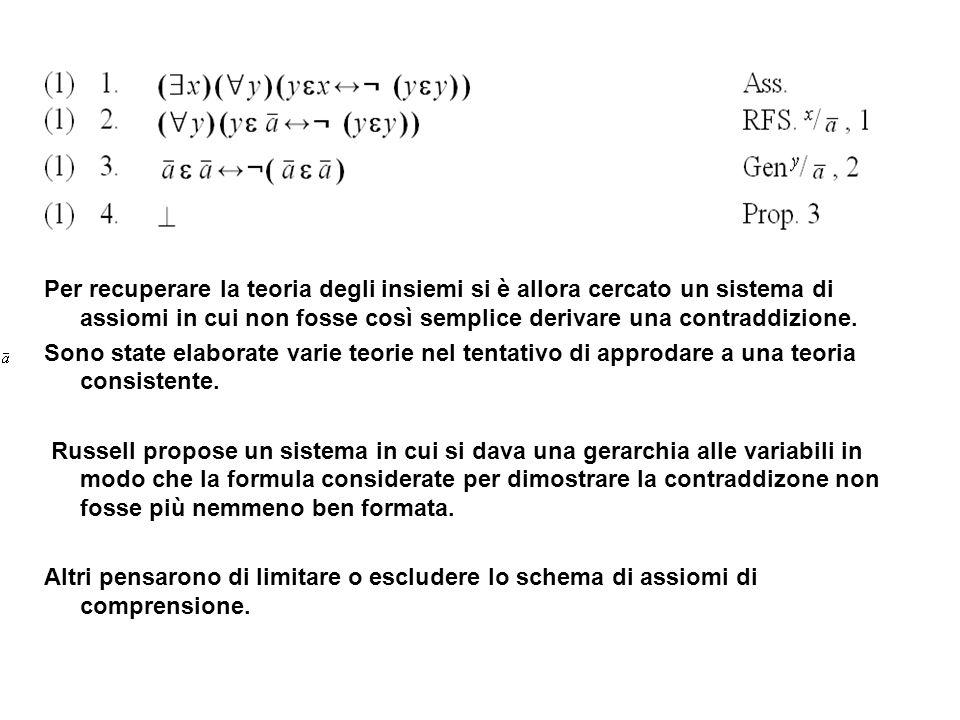 La minima classe ereditaria Lassioma dellinsieme vuoto è però sufficiente per dimostrare: Ered( (E)) Il precedente teorema segnala anche che nel caso ci fossero insiemi ereditari (E) sarebbe la minima classe ereditaria.