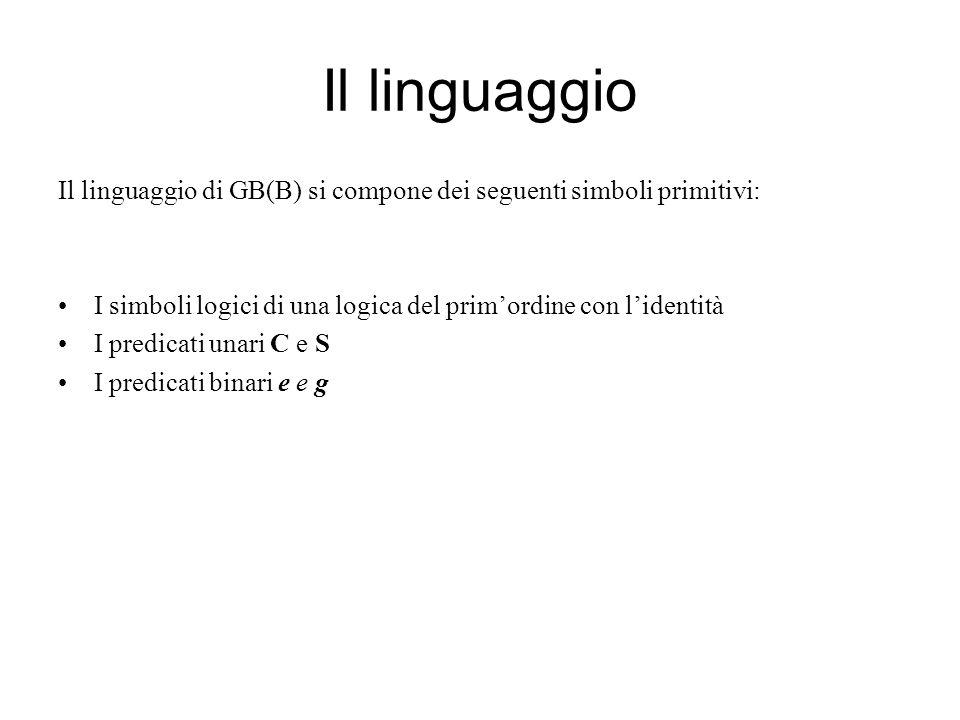 Il linguaggio Il linguaggio di GB(B) si compone dei seguenti simboli primitivi: I simboli logici di una logica del primordine con lidentità I predicat