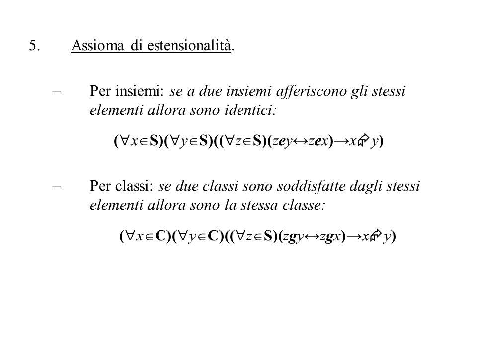 5.Assioma di estensionalità. –Per insiemi: se a due insiemi afferiscono gli stessi elementi allora sono identici: ( x S)( y S)(( z S)(zeyzex)x y) –Per