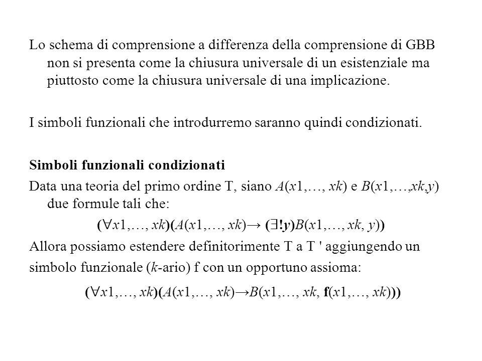 Lo schema di comprensione a differenza della comprensione di GBB non si presenta come la chiusura universale di un esistenziale ma piuttosto come la c