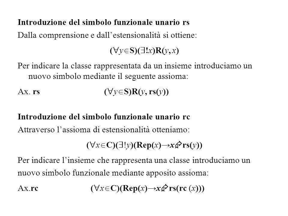 Introduzione del simbolo funzionale unario rs Dalla comprensione e dallestensionalità si ottiene: ( y S)( !x)R(y, x) Per indicare la classe rappresent