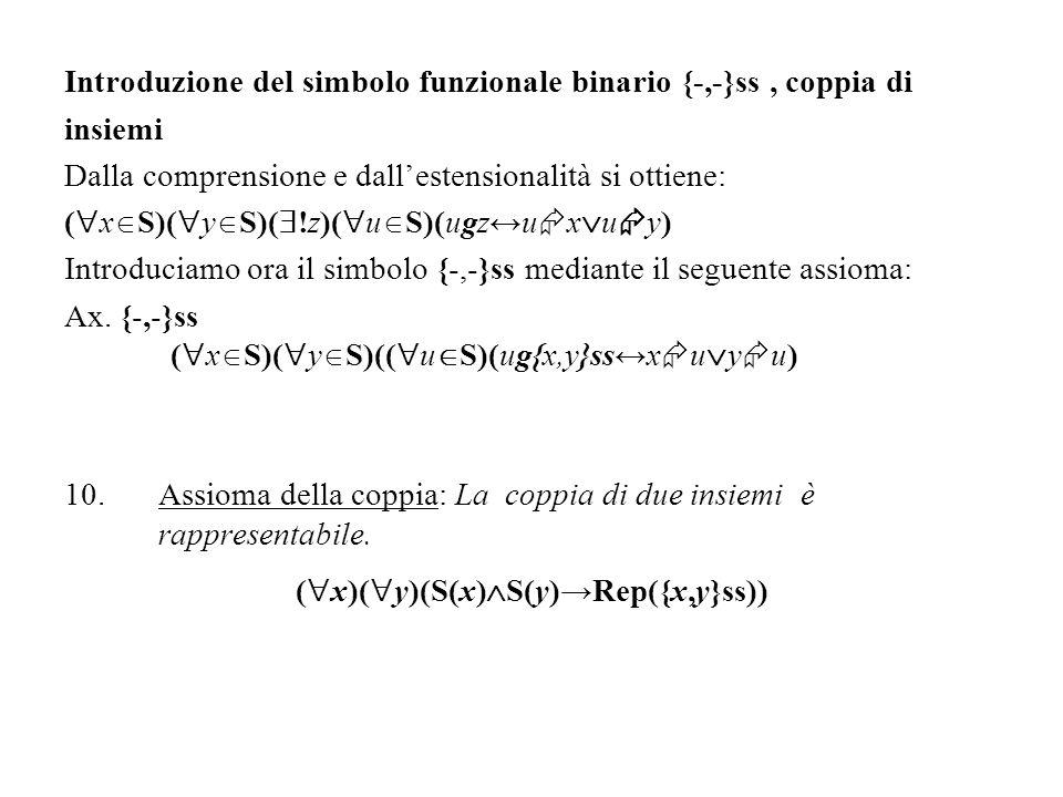Introduzione del simbolo funzionale binario {-,-}ss, coppia di insiemi Dalla comprensione e dallestensionalità si ottiene: ( x S)( y S)( !z)( u S)(ugz