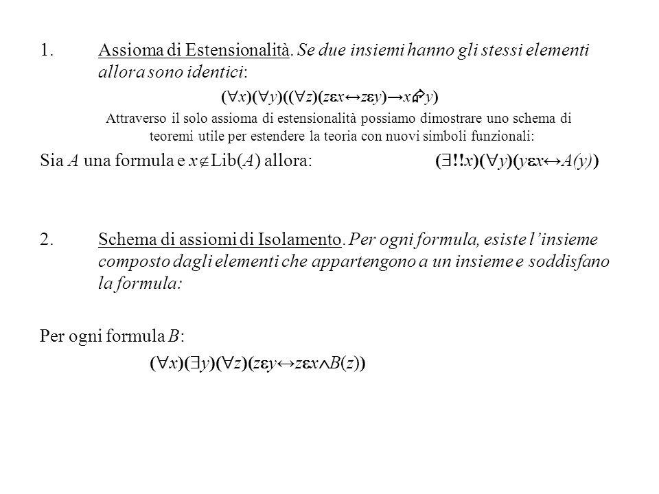 Introduzione della costante individuale U per indicare la classe universo Grazie alla comprensione è ora possibile considerare lesistenza della classe a cui appartengono tutti gli insiemi: ( x)( y)(Set(y) y x) e tramite lassioma di estensionalità non è difficile ottenere: ( !!x)( y)(Set(y) y x) Permettendoci così di ottenere: ( !x)( y)(Set(y) y x) Introduciamo ora il simbolo U mediante il seguente assioma definitorio: Ax.U ( y)(Set(y) y U) A differenza di Z e ZF, la teoria GB(G) risulta quindi essere in grado di esprimere lesistenza di un entità a cui appartengono tutti gli insiemi non essendo questultima a sua volta un insieme.